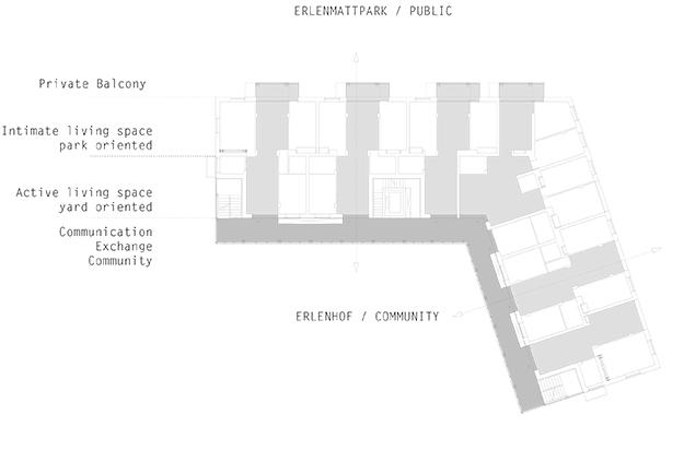 Typology_Premio di Architettura Baffa Rivolta_BBarc copia
